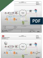 Ingenieria de detalle Consorcio FW V3
