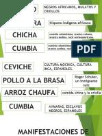 MANIFESTACIONES DE LA DIVERSIDAD CULTURAL EN EL PERU