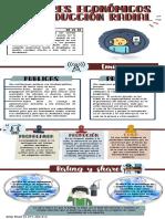 Infografia, producción de radio pdf