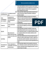 API 2 - Desarrollo emprendedor. SILO XXI