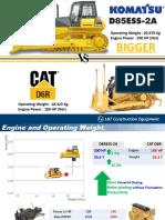 D85 vs CAT DR6