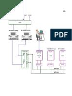 STG HRSG -procontrol Architecture