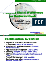 Digital Workforce Short