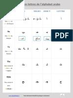 Tableau_alphabet_arabe_gratuit.pdf