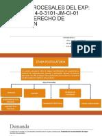 PRINCIPALES INSTITUCIONES JURÍDICAS Y ACTOS PROCESALES DEL EXP (5).pptx