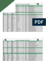 directoriomcdonalds.pdf