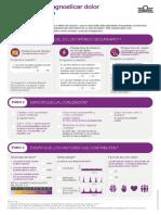 Infografía- 3 pasos para diagnosticar dolor crónico