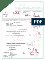 Medicine Prepladder 2020-pages-44-49