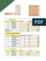 Planeacion de la demanda - Caso Andrew Carter