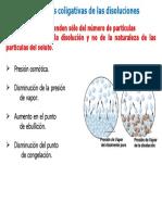 Prop Coligativas-22222
