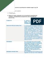 Analisis de mecanismos de Participacion ciudadana.docx