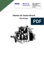 MR 2 2002-05-27 Tabelas de Testes Bosch.pdf