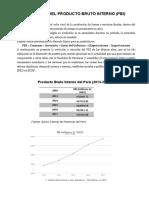 Evolución del PBI por sectores económicos