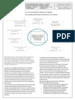 DECIMO CONSTITUCIÓN TALLER 4 - Yolima Torres Sierra.pdf