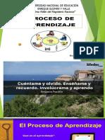 ppt sesion 3  procesos de aprendizaje (2)