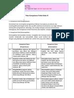 Format Peta Kompetensi dan Peta Materi 2020 B Indo Kelas 9