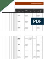 Matriz de Peligros y Riesgos Grupo Grema Ltda 2020