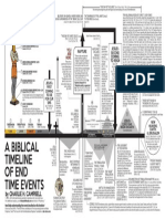 Bible-Prophecy-Timeline-Charlie-Campbell-2019-2