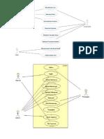 Analisis Perancangan Sistem