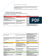 guidance-for-prioritising-personal-protective-equipment-27mar20_1.docx