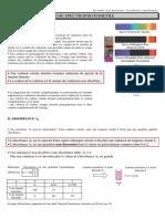spectrophotometre