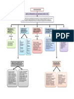 436716891-Mapa-conceptual-de-metacognicion-docx.docx