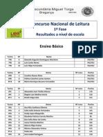 Resultados CNL 2011 Básico e Secundário