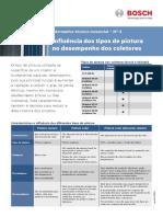 Informativo_Tecnico_Tipos_Pintura_Absorvedores.pdf