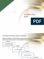 cours 2 la planification et la programmation.pdf