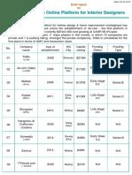 Chinese Online Platform for interior design report
