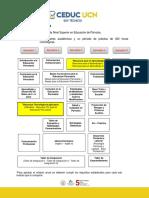 MALLA-Y-PLAN-DE-ESTUDIOS-TNS-EDUCACION-DE-PARVULOS