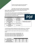 Casos analisis de costos