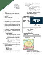 VPTH 121 2ND LEC EXAM-CIRCULATORY DISTURBANCES