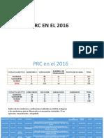 PRC 2016