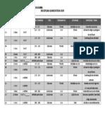 Cronograma Ava 2020 BA
