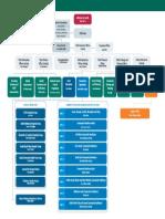 senior-leadership-team.pdf