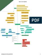 ISO 14001_2015 _ Mapa Mental