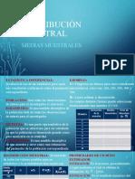DISTRIBUCIÓN%20MUESTRAL.pptx
