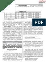 Resulucion Ministerial n° 188-2020-eF/15