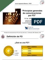 Conceptos básicos de sistemas de tx por FO_CLASE DE PROPA