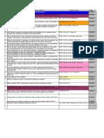 Tabela 5.1.1 - SPED FISCAL GOIÁS Versão 23