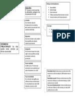 FENOMENOS POBLACIONALES CUADRO SINOPTICO.docx