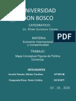 Investigacion y mapa conceptual Economia