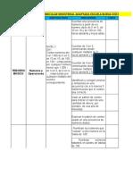 Priorización curricular 3° y 4°