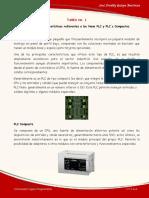Caracteristicas de un nano PLC y PLC compacto