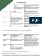 found_presentation_structure