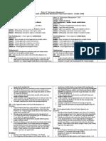 Silabus Block 2.8 Information Management 2018 18 mei.doc