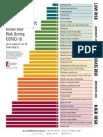 COVID-19 Risk Assessment Chart