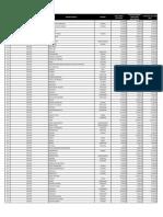Κατάλογος Μέσων_εκστρατεία Ενημέρωσης Covid_19