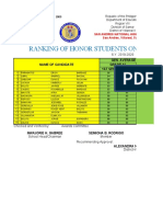 RANKING OF HONOR STUDENTS ON ACADEMIC EXCELLENCE.xlsx